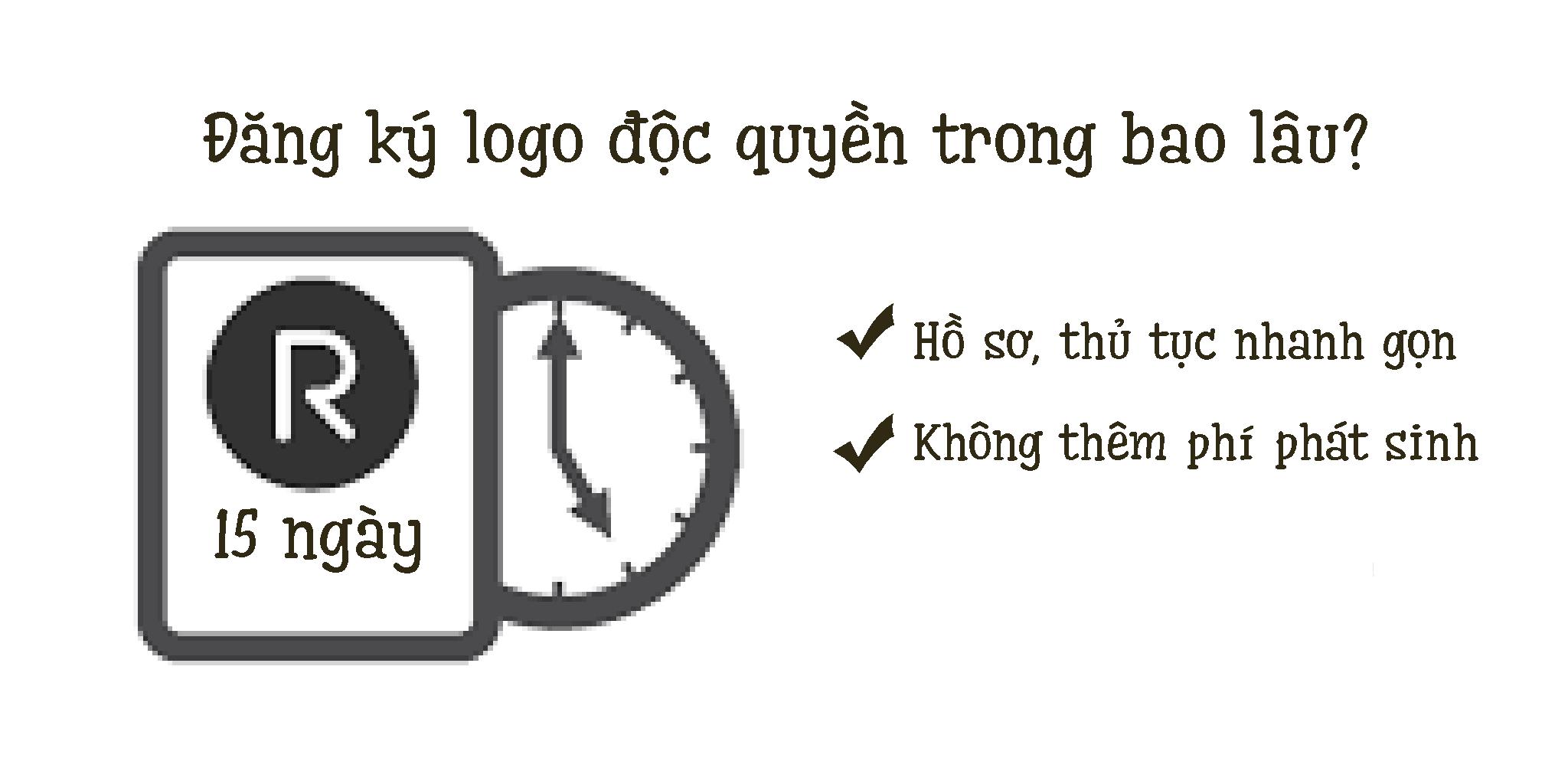 đăng ký logo độc quyền mất bao nhiêu lâu